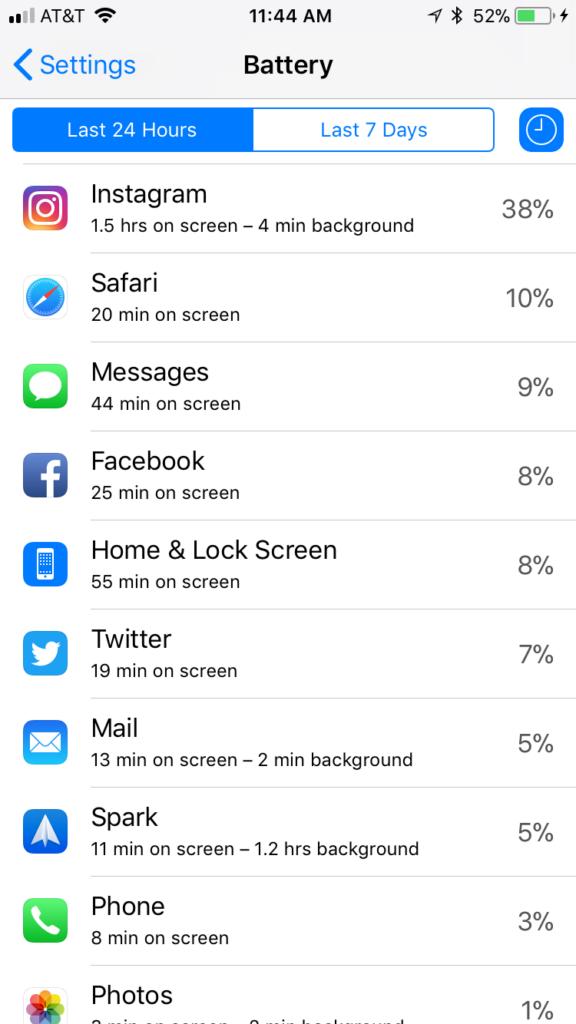 ChicDivaGeek-iPhone-Battery